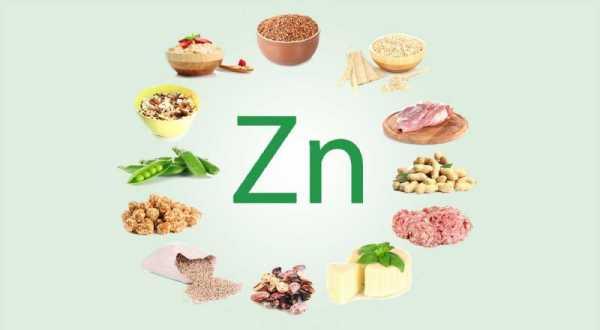 Урок 3. состав пищи. самое важное о витаминах и микроэлементах