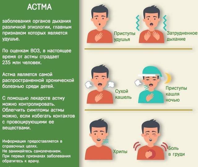 Инфекции и вирусы, передающиеся воздушно капельным путем | все о паразитах