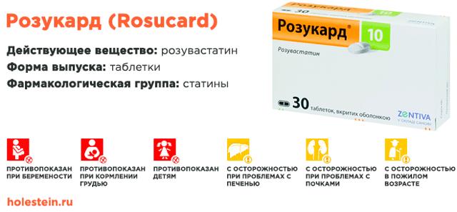 Розукард: инструкция по применению, аналоги, цена, отзывы