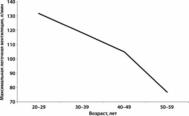 Снижение фертильности | yohimbin.ru - лечении импотенции