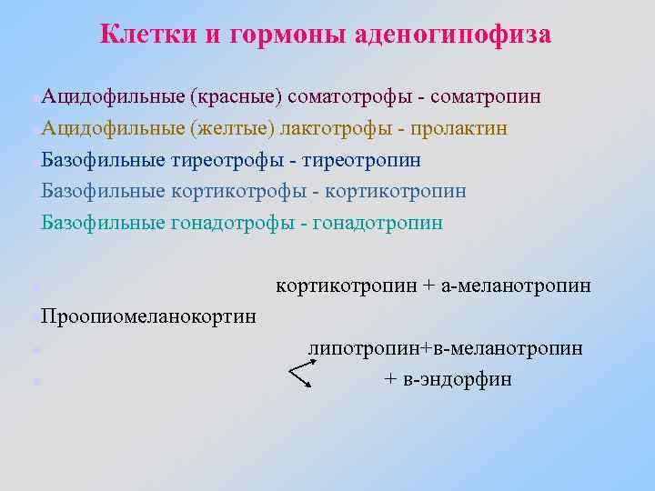 - кортикоидной функции - биохимия