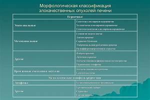 Как может передаваться описторхоз, основные пути заражения