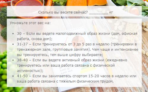 Режим дня для похудения - расписание питания по часам и тренировок