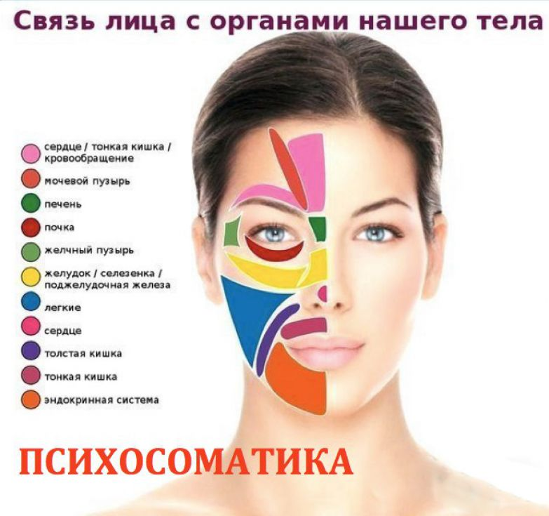 Народная медицина в лечении атеромы
