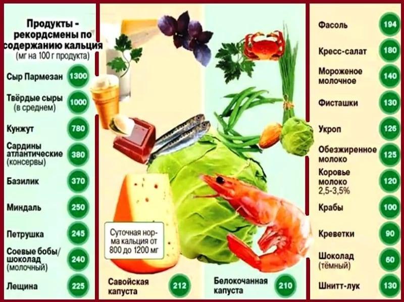 Особенности соблюдения калиевой диеты для здоровья сердца и 10 продуктов, входящих в ее состав