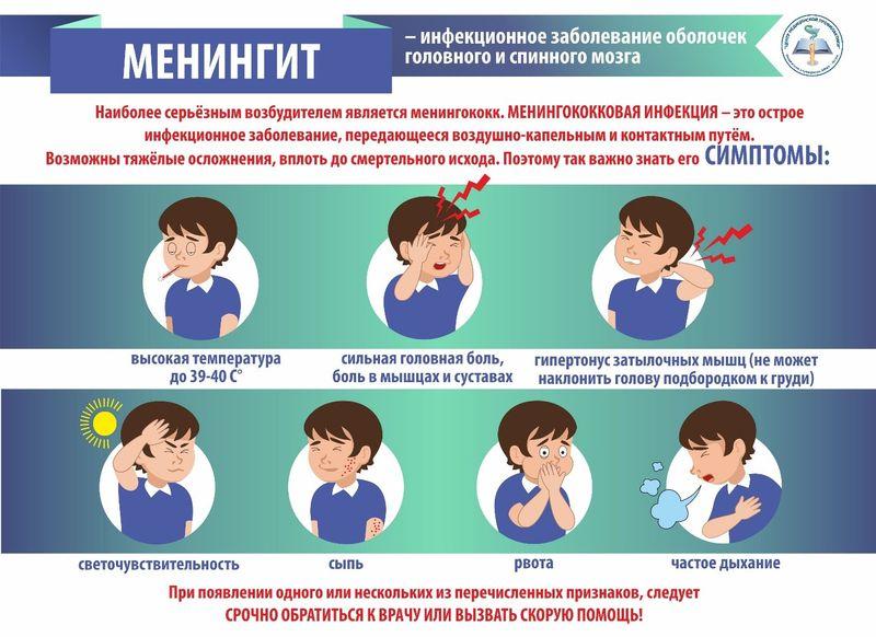 Менингококковая инфекция у детей: симптомы, профилактика, диагностика