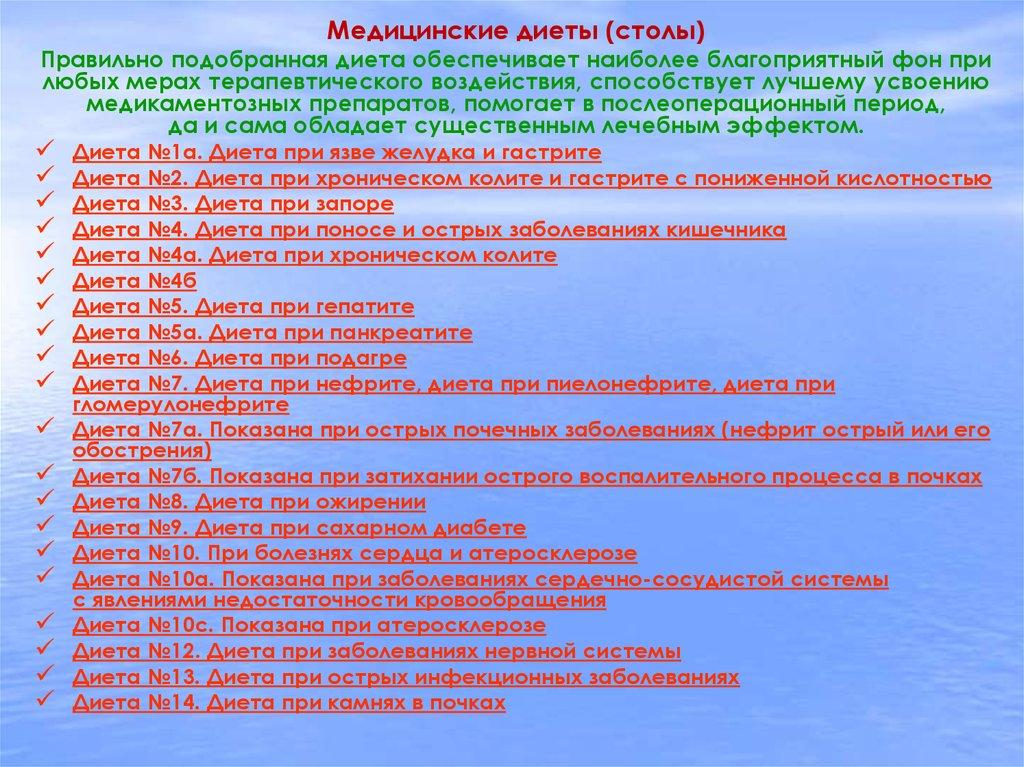 Диета Медицинские Диеты Столы 1. Медицинские диеты №1-№15