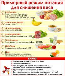 Палео диета: меню на неделю, суть, отзывы