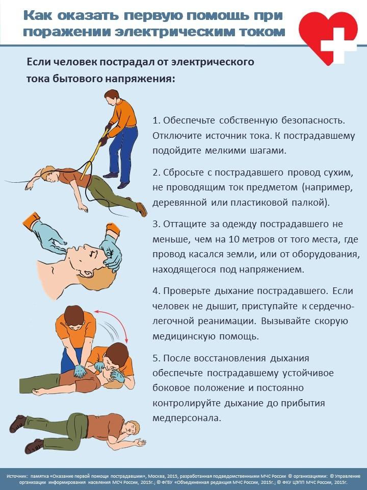 Электротравма: первая помощь пострадавшему