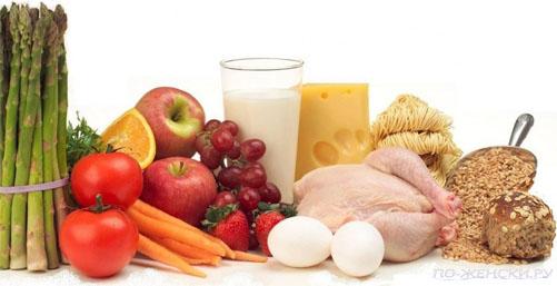 Особенности диеты при остеоартрозе коленного сустава: эффективность, основные принципы, продукты
