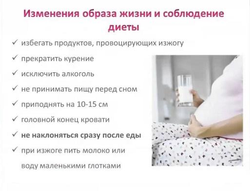 Изжога: причины и лечение в домашних условиях