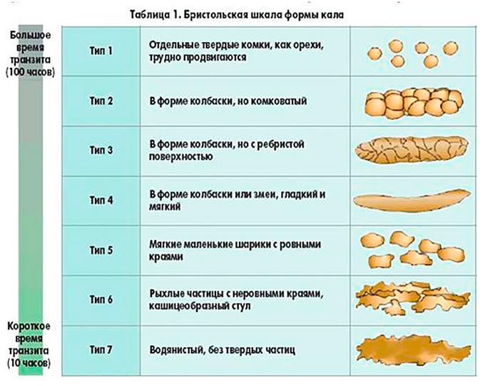 Питание при панкреонекроз поджелудочной железы