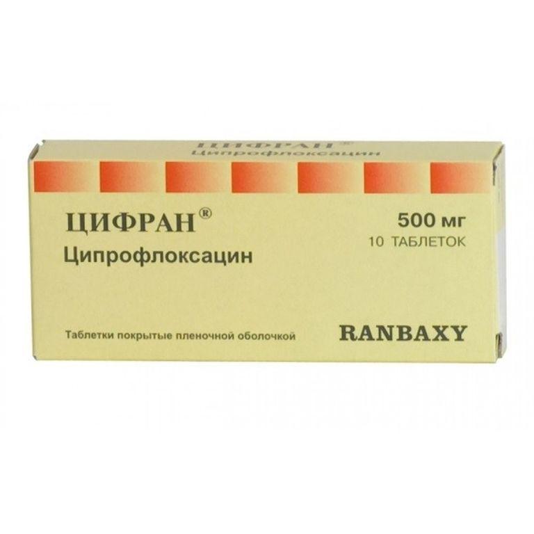 Как правильно использовать препарат ципрофлоксацин 250?