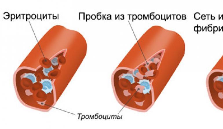 Тромбопоэтин