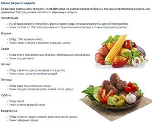 Точная диета усама хамдий для похудения на 30 кг за 4 недели