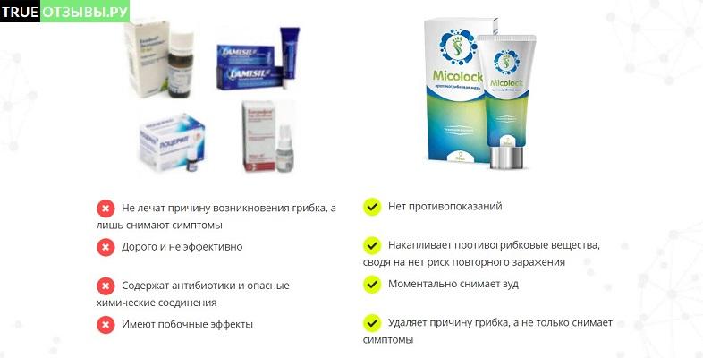 Мазь миколок — обман людей, почему не продается в аптеке
