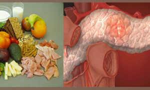 Рак поджелудочной железы какая диета
