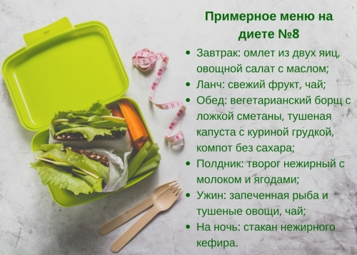 [BBBKEYWORD]. Диета №8 (Стол №8): питание при ожирении