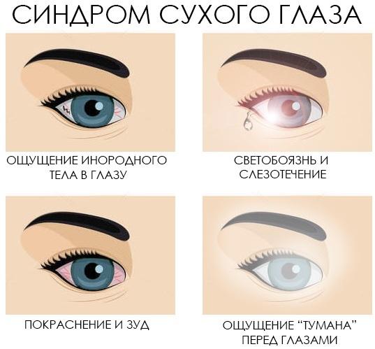 Стиллавит капли для глаз