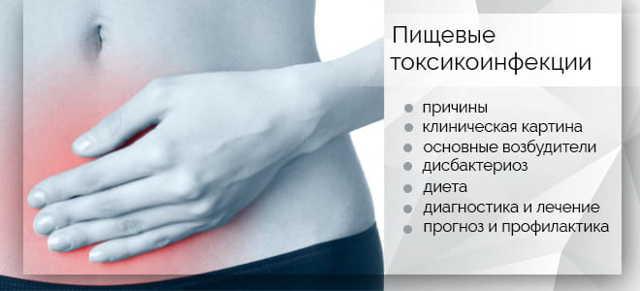 Пищевые токсикоинфекции — симптомы