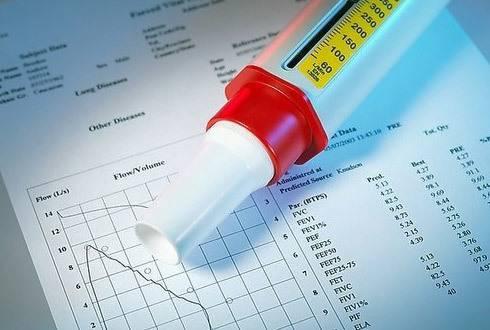 Пикфлоуметрия – современная помощь в диагностике бронхо-легочных заболеваний