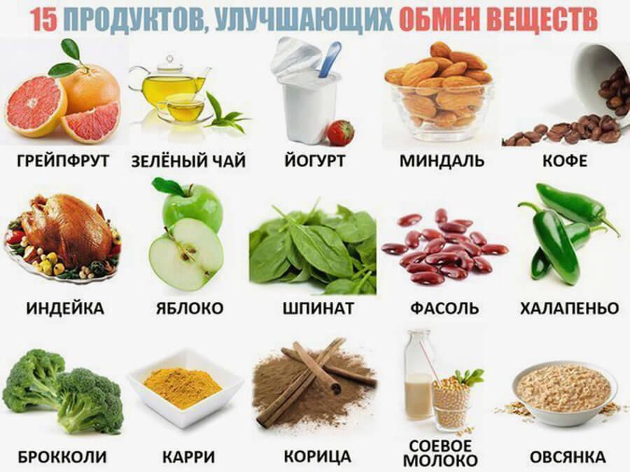 Пятиразовое питание для похудения, меню на неделю