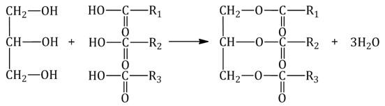 Жиры, или триглицериды природные органические соединения, полные сложные эфиры глицерина и одноосновных жирных кислот; входят в класс липидов. в живых. - презентация