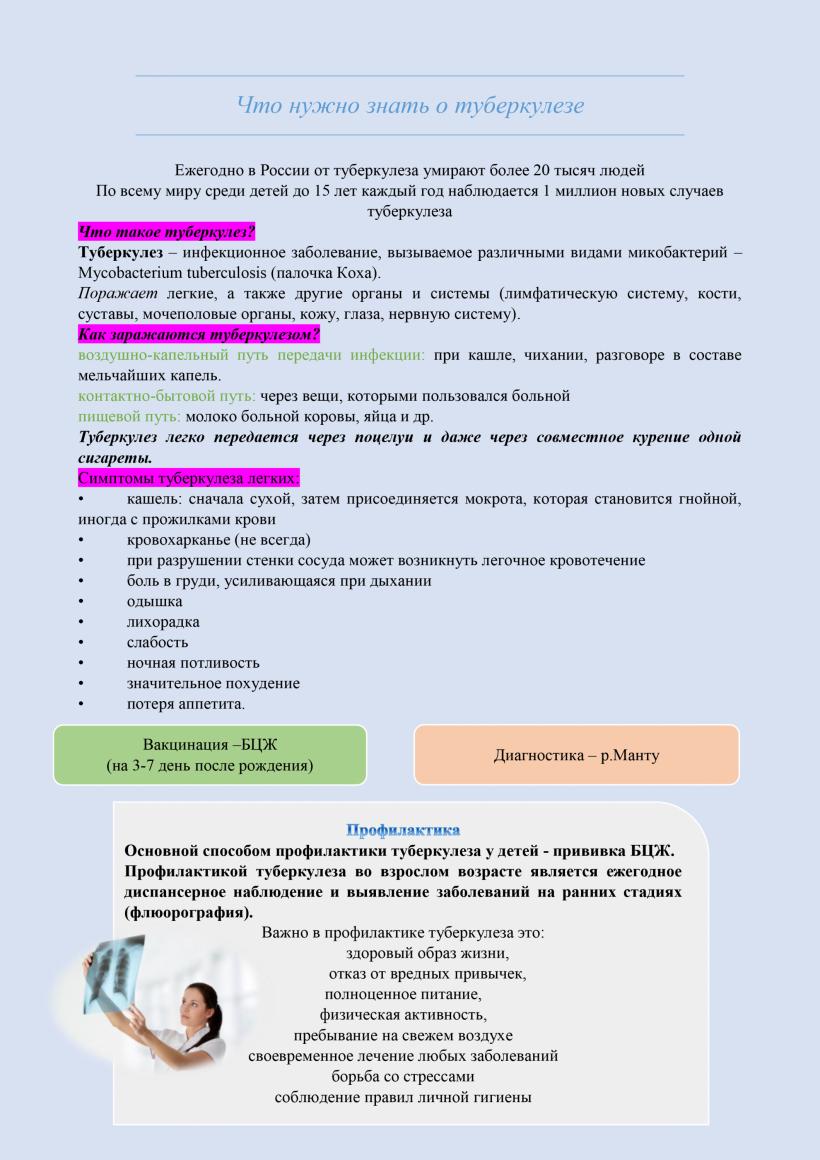 Признаки и симптомы туберкулеза у детей. основные меры профилактики