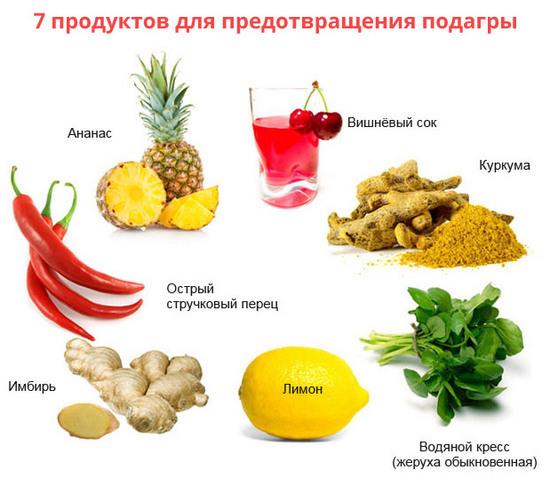 Лечебная диета при повышенной мочевой кислоте в крови
