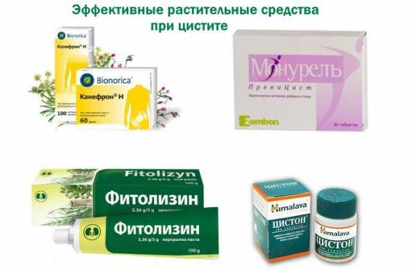Лучшие препараты для лечения цистита у мужчин