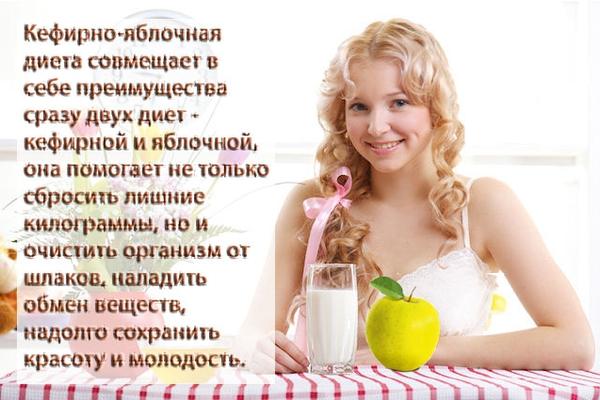 Диета на кефире и яблоках - меню на 3 дня, отзывы о результатах