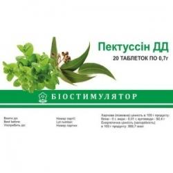 «пектусин» - проверенное лекарство от кашля