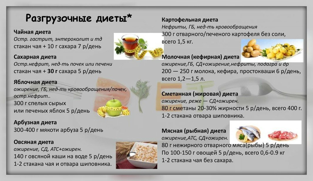 Диета Кефир Белок