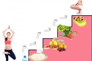 Популярная диета лесенка, различный варианты меню и отзывы