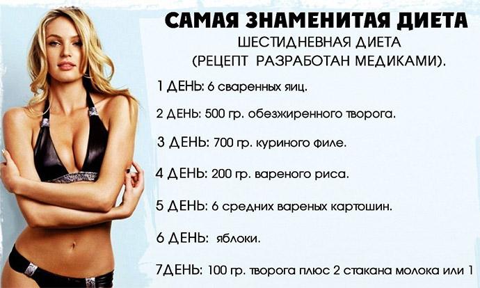 Как похудеть за неделю на 5 кг минимум? выбираем диету!
