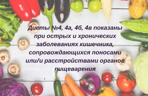 Легкая диета на неделю в домашних условиях