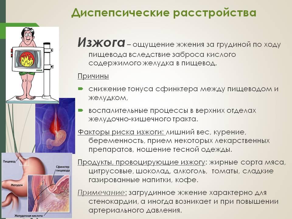 Изжога: причины появления и методы лечения. изжога от хлеба и выпечки. изжога в желудке ночью