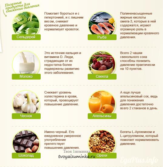 Польза оливкового масла для организма человека