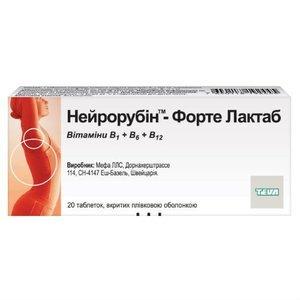 Инструкция по применению нейрорубина в таблетках и ампулах