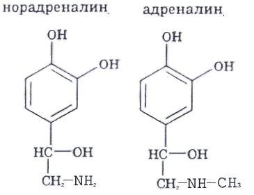 Средства, действующие в области окончаний адренергических нервов [1979 гарбарец м.а. - атлас фармакодинамики, фармакотерапии и токсикологии лекарственных веществ]