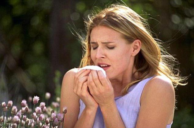 Алерон: эффективное средство для лечения аллергии