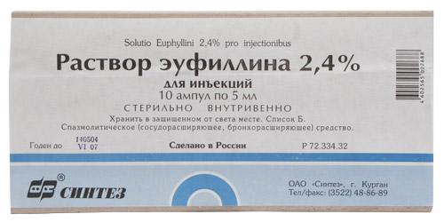 Эуфиллин: инструкция по применению, аналоги и отзывы, цены в аптеках россии