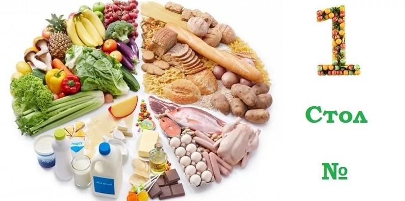 Лечебная диета. стол №1 (1а и 1б) по певзнеру. продукты, меню