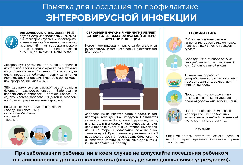 Симптомы энтеровирусной инфекции