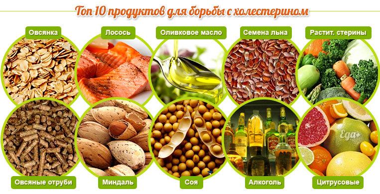 Главные принципы диеты при повышенном холестерине