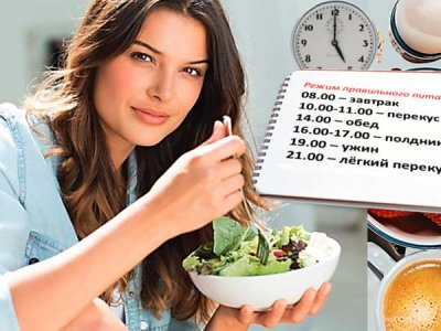 Легкая диета для похудения: варианты, меню