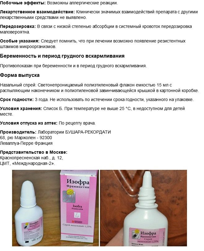 Изофра: инструкция по применению, аналоги и отзывы, цены в аптеках россии