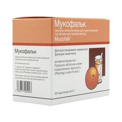 Мукофальк – инструкция по применению и аналоги препарата