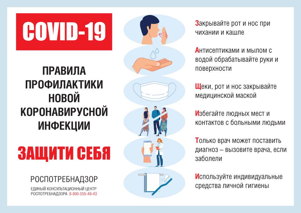 Лечение и уход при коронавирусной инфекции (болезни) covid-19