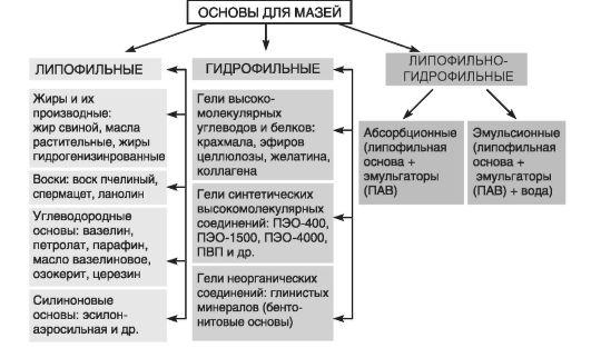 Салициловая мазь – от чего помогает, для чего применяется? салициловая мазь от прыщей, при псориазе